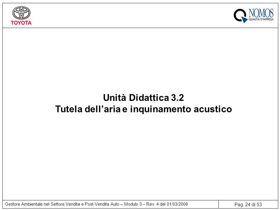 Pag.24 di 53 Gestore Ambientale nel Settore Vendita e Post-Vendita Auto – Modulo 3 – Rev.