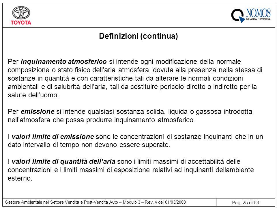 Pag.25 di 53 Gestore Ambientale nel Settore Vendita e Post-Vendita Auto – Modulo 3 – Rev.