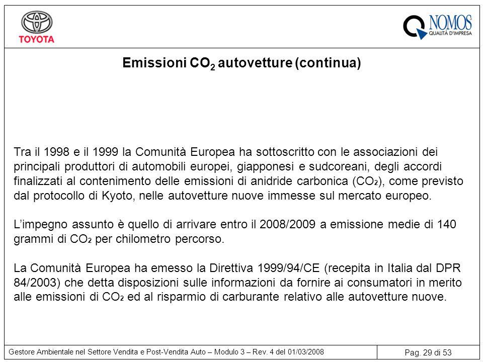 Pag.29 di 53 Gestore Ambientale nel Settore Vendita e Post-Vendita Auto – Modulo 3 – Rev.
