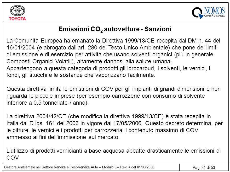 Pag.31 di 53 Gestore Ambientale nel Settore Vendita e Post-Vendita Auto – Modulo 3 – Rev.