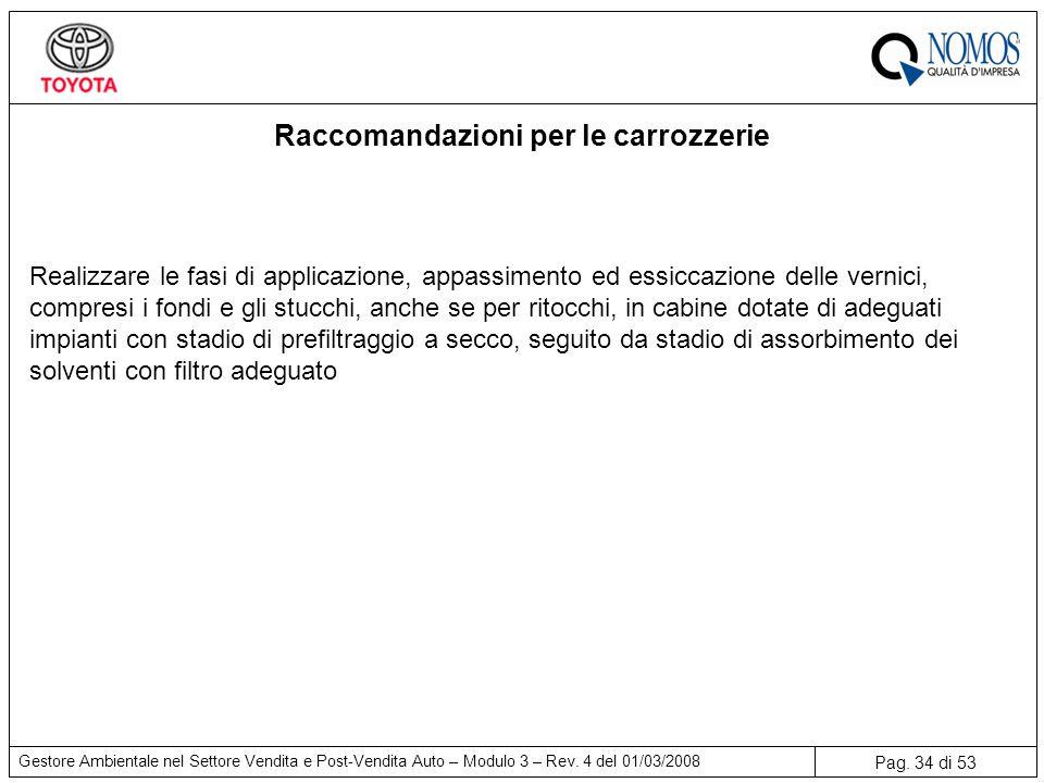 Pag.34 di 53 Gestore Ambientale nel Settore Vendita e Post-Vendita Auto – Modulo 3 – Rev.