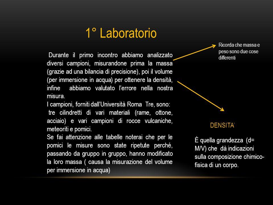 1° Laboratorio È quella grandezza (d= M/V) che dà indicazioni sulla composizione chimico- fisica di un corpo.