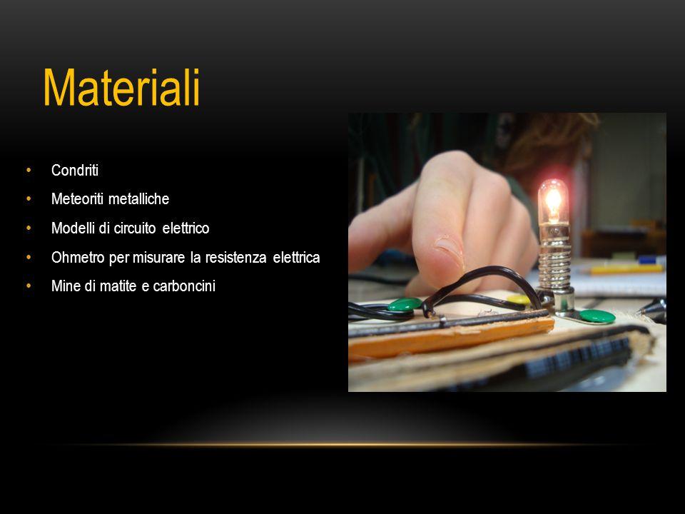 Condriti Meteoriti metalliche Modelli di circuito elettrico Ohmetro per misurare la resistenza elettrica Mine di matite e carboncini Materiali