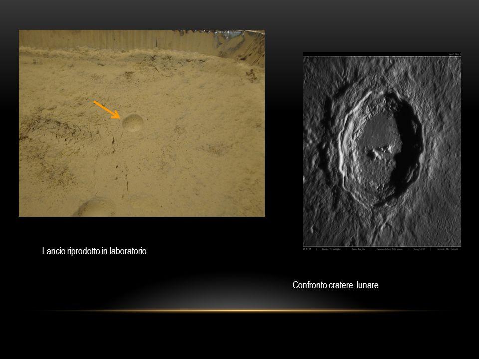 Lancio riprodotto in laboratorio Confronto cratere lunare