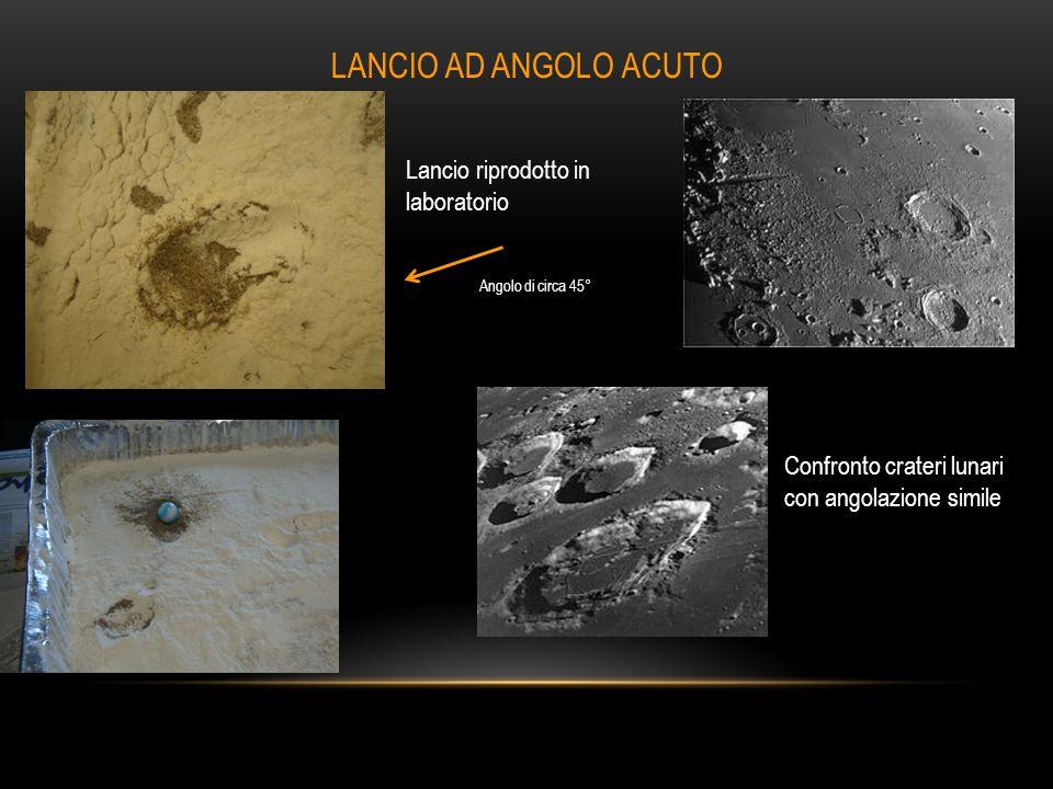 LANCIO AD ANGOLO ACUTO Lancio riprodotto in laboratorio Confronto crateri lunari con angolazione simile Angolo di circa 45°