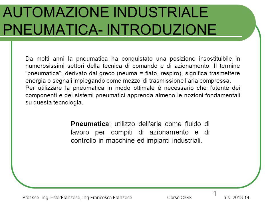 Prof.sse ing. EsterFranzese, ing.Francesca Franzese Corso CIGS a.s. 2013-14 AUTOMAZIONE INDUSTRIALE PNEUMATICA- INTRODUZIONE 1 Da molti anni la pneuma