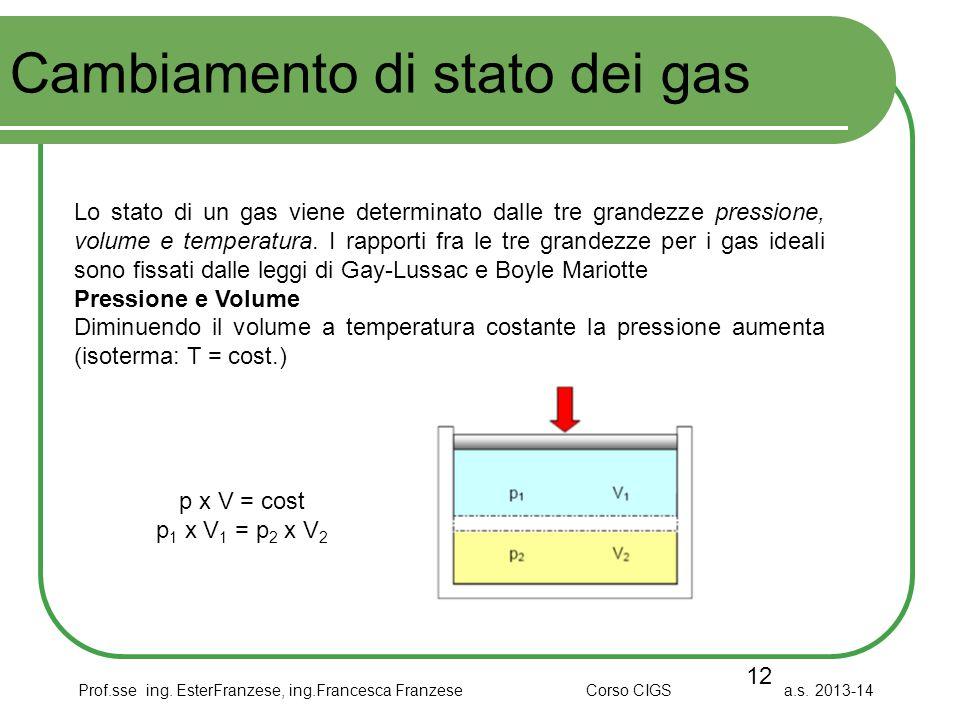 Prof.sse ing. EsterFranzese, ing.Francesca Franzese Corso CIGS a.s. 2013-14 Cambiamento di stato dei gas 12 Lo stato di un gas viene determinato dalle
