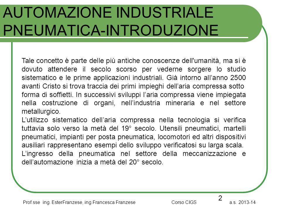 Prof.sse ing. EsterFranzese, ing.Francesca Franzese Corso CIGS a.s. 2013-14 AUTOMAZIONE INDUSTRIALE PNEUMATICA-INTRODUZIONE 2 Tale concetto è parte de
