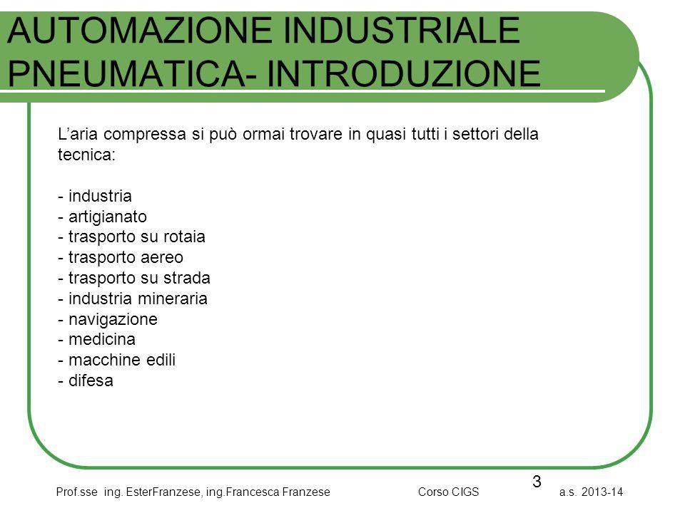 Prof.sse ing. EsterFranzese, ing.Francesca Franzese Corso CIGS a.s. 2013-14 AUTOMAZIONE INDUSTRIALE PNEUMATICA- INTRODUZIONE 3 L'aria compressa si può