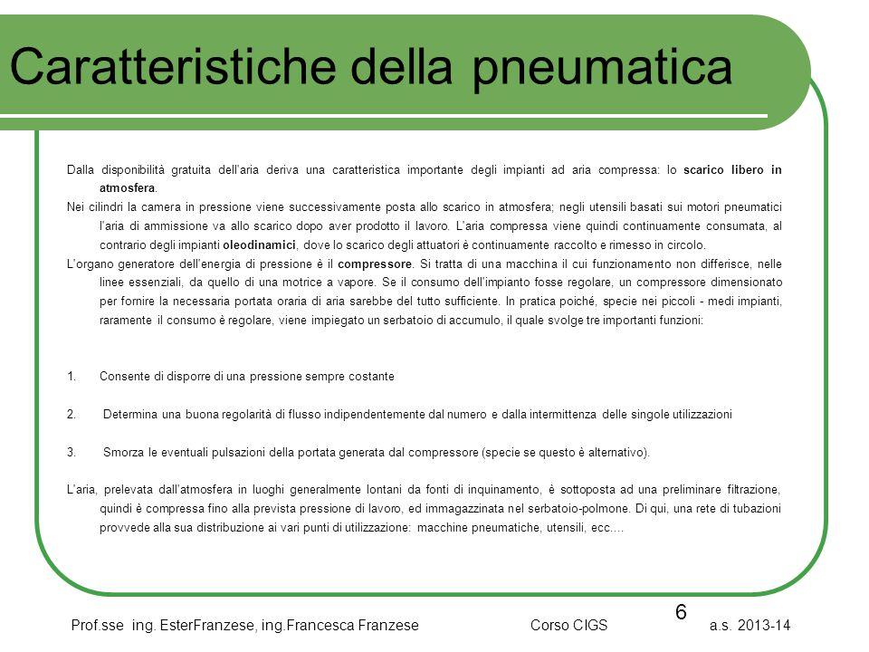 Prof.sse ing. EsterFranzese, ing.Francesca Franzese Corso CIGS a.s. 2013-14 Caratteristiche della pneumatica 6 Dalla disponibilità gratuita dell'aria