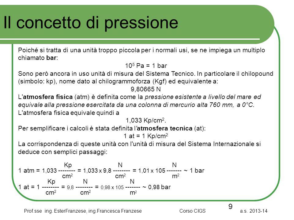 Prof.sse ing. EsterFranzese, ing.Francesca Franzese Corso CIGS a.s. 2013-14 Il concetto di pressione 9 Poiché si tratta di una unità troppo piccola pe