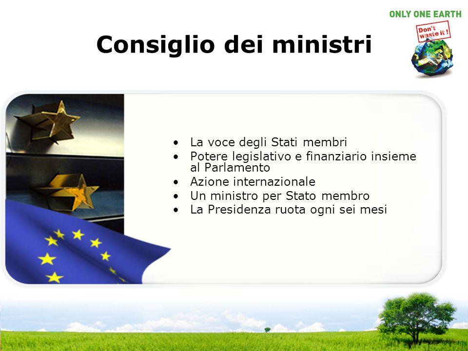 Consiglio dei ministri La voce degli Stati membri Potere legislativo e finanziario insieme al Parlamento Azione internazionale Un ministro per Stato m