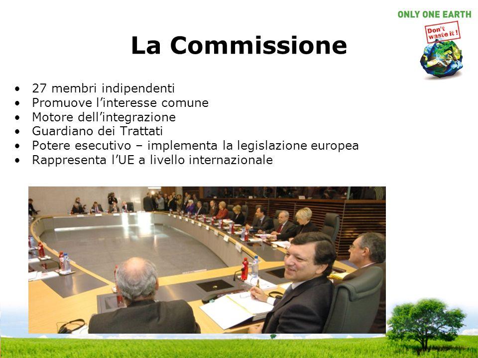 La Commissione 27 membri indipendenti Promuove l'interesse comune Motore dell'integrazione Guardiano dei Trattati Potere esecutivo – implementa la leg