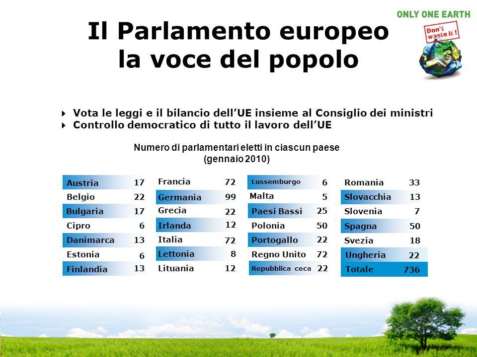 Ungheria Il Parlamento europeo la voce del popolo 8 12 99 12 72 Lituania Lettonia 72 Italia Irlanda 22 Grecia Germania Francia 13 Finlandia 6 Estonia