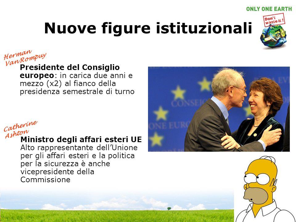Nuove figure istituzionali Presidente del Consiglio europeo: in carica due anni e mezzo (x2) al fianco della presidenza semestrale di turno Ministro d
