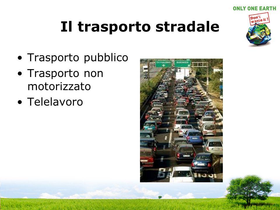 Il trasporto stradale Trasporto pubblico Trasporto non motorizzato Telelavoro