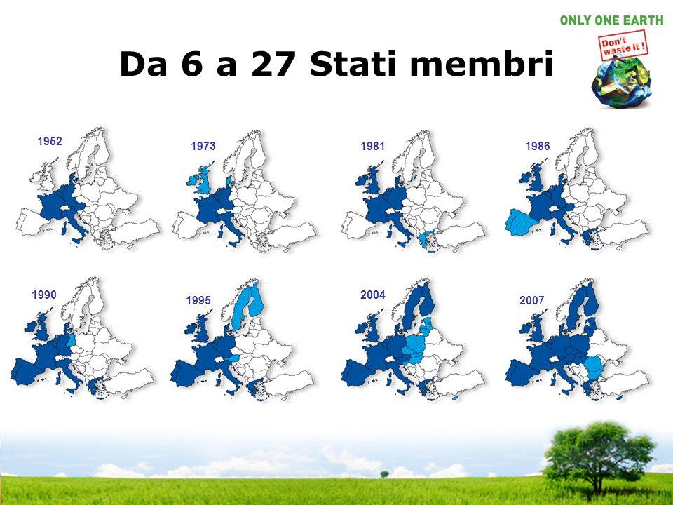 Da 6 a 27 Stati membri 1952 197319811986 1990 1995 2004 2007
