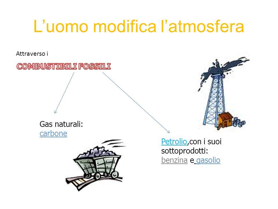 L'uomo modifica l'atmosfera Gas naturali: carbone Petrolio,con i suoi sottoprodotti: benzina e gasolio Attraverso i