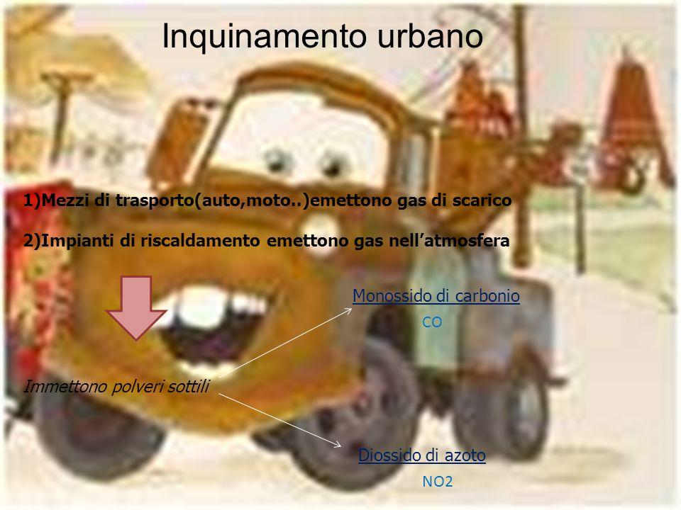 Inquinamento urbano 1)Mezzi di trasporto(auto,moto..)emettono gas di scarico 2)Impianti di riscaldamento emettono gas nell'atmosfera Immettono polveri