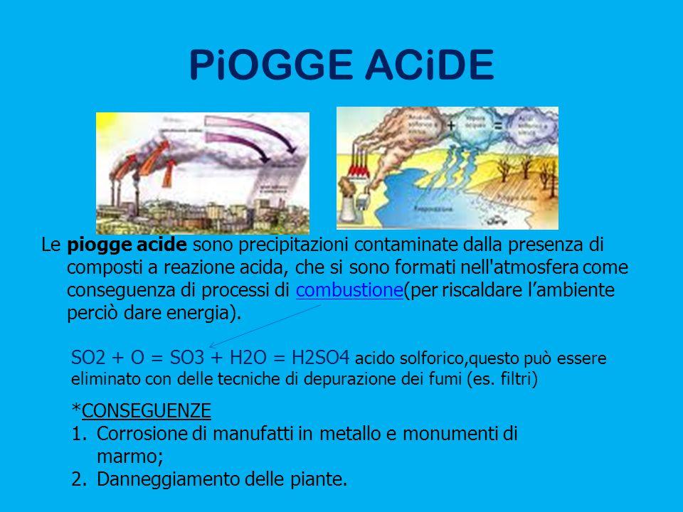 PiOGGE ACiDE Le piogge acide sono precipitazioni contaminate dalla presenza di composti a reazione acida, che si sono formati nell'atmosfera come cons