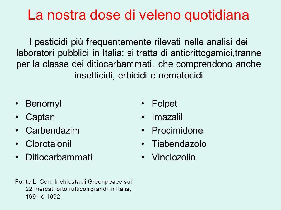 La nostra dose di veleno quotidiana I pesticidi più frequentemente rilevati nelle analisi dei laboratori pubblici in Italia: si tratta di anticrittoga