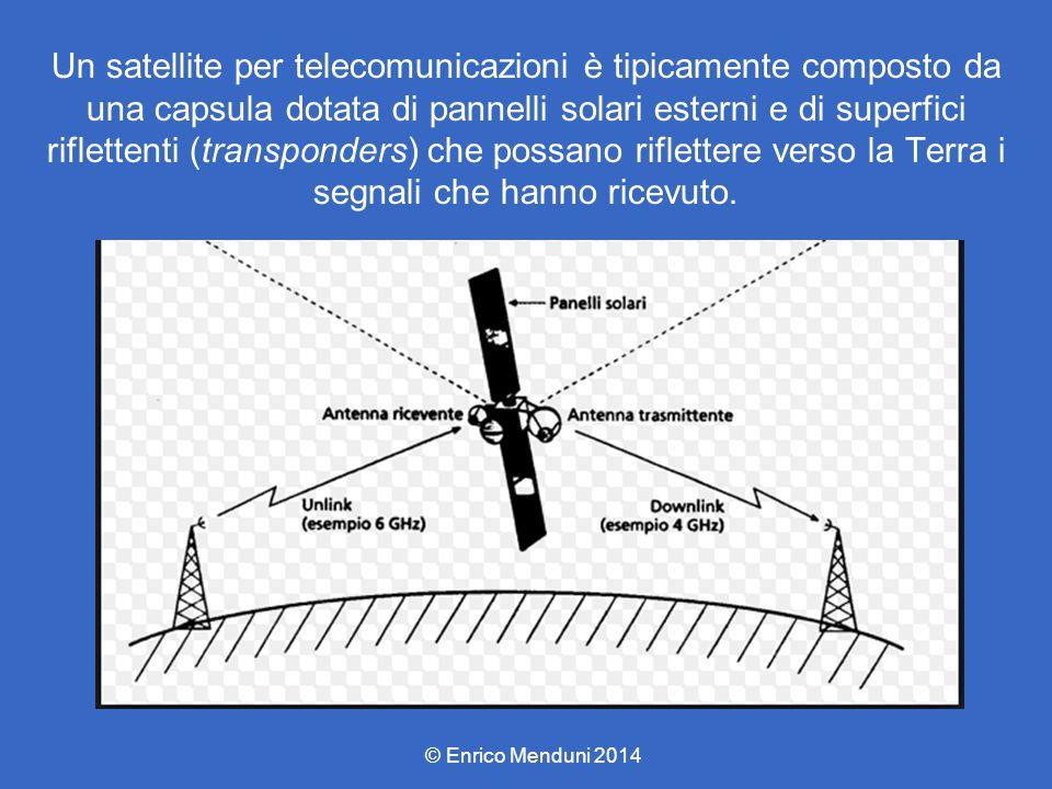 Un satellite per telecomunicazioni è tipicamente composto da una capsula dotata di pannelli solari esterni e di superfici riflettenti (transponders) c