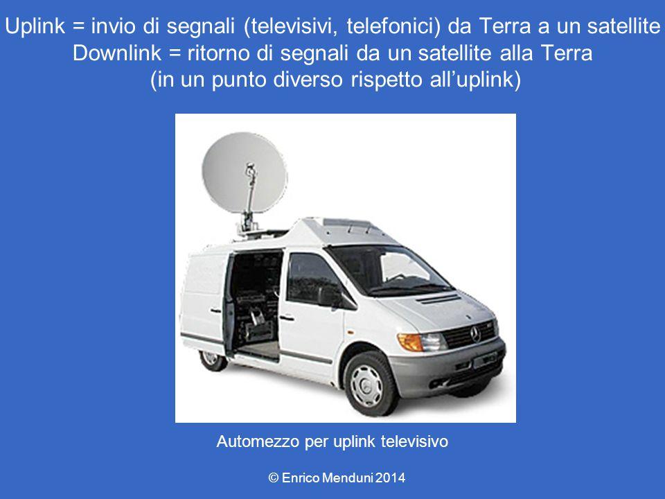 Uplink = invio di segnali (televisivi, telefonici) da Terra a un satellite Downlink = ritorno di segnali da un satellite alla Terra (in un punto diver