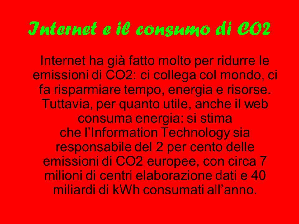 Internet e il consumo di CO2 Internet ha già fatto molto per ridurre le emissioni di CO2: ci collega col mondo, ci fa risparmiare tempo, energia e ris