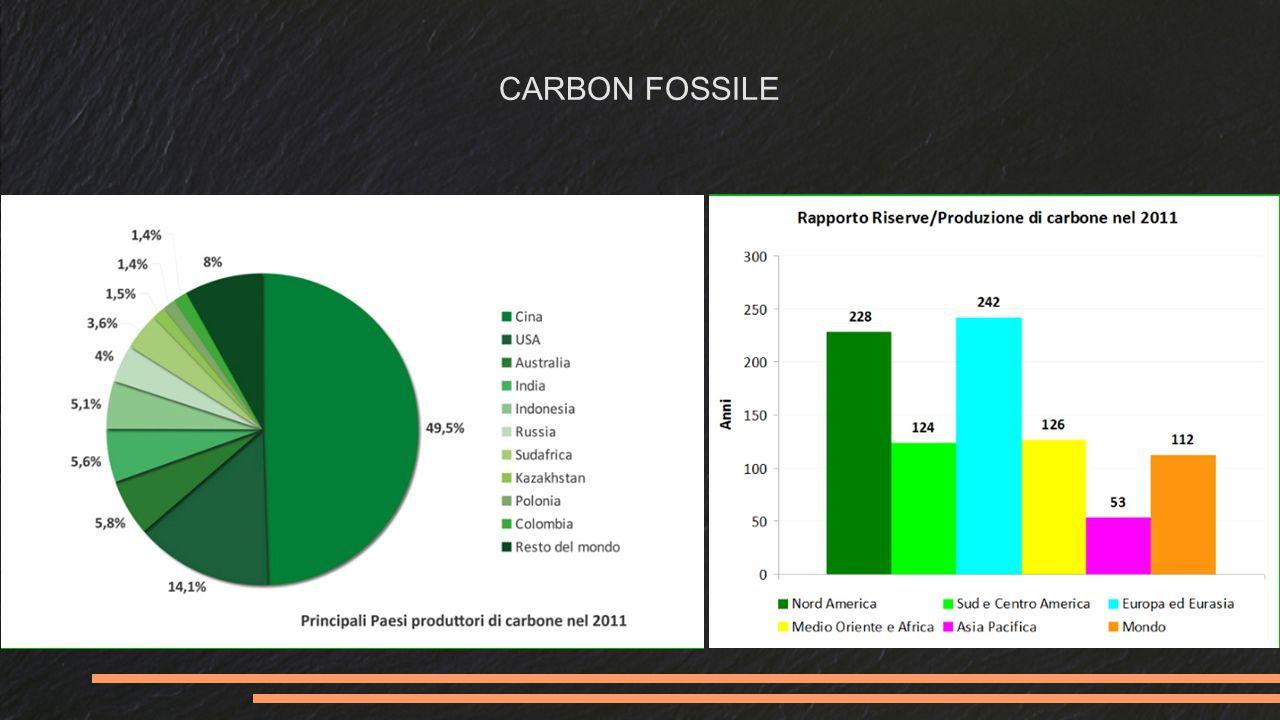 PRO E CONTRO PRO: i combustibili fossili sono le fonti più diffuse in quanto sono facilmente utilizzabili, producono molta energia e possono essere trasportati, messi in magazzino e utilizzati quando servono.