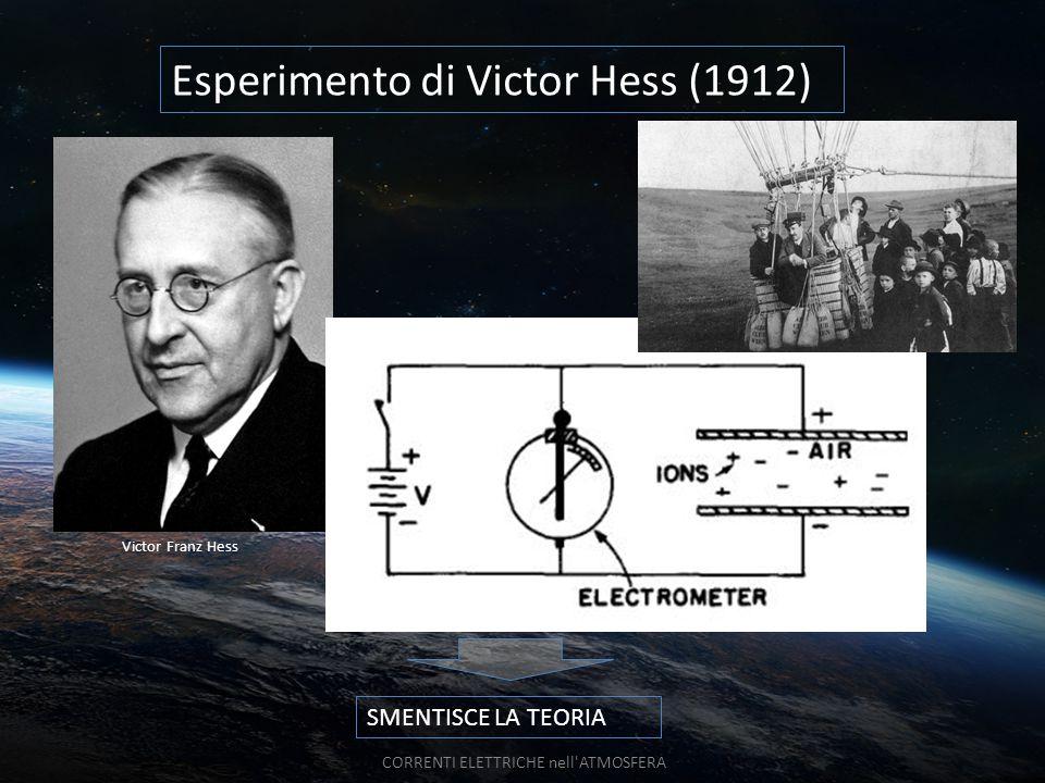 Esperimento di Victor Hess (1912) SMENTISCE LA TEORIA Victor Franz Hess CORRENTI ELETTRICHE nell'ATMOSFERA