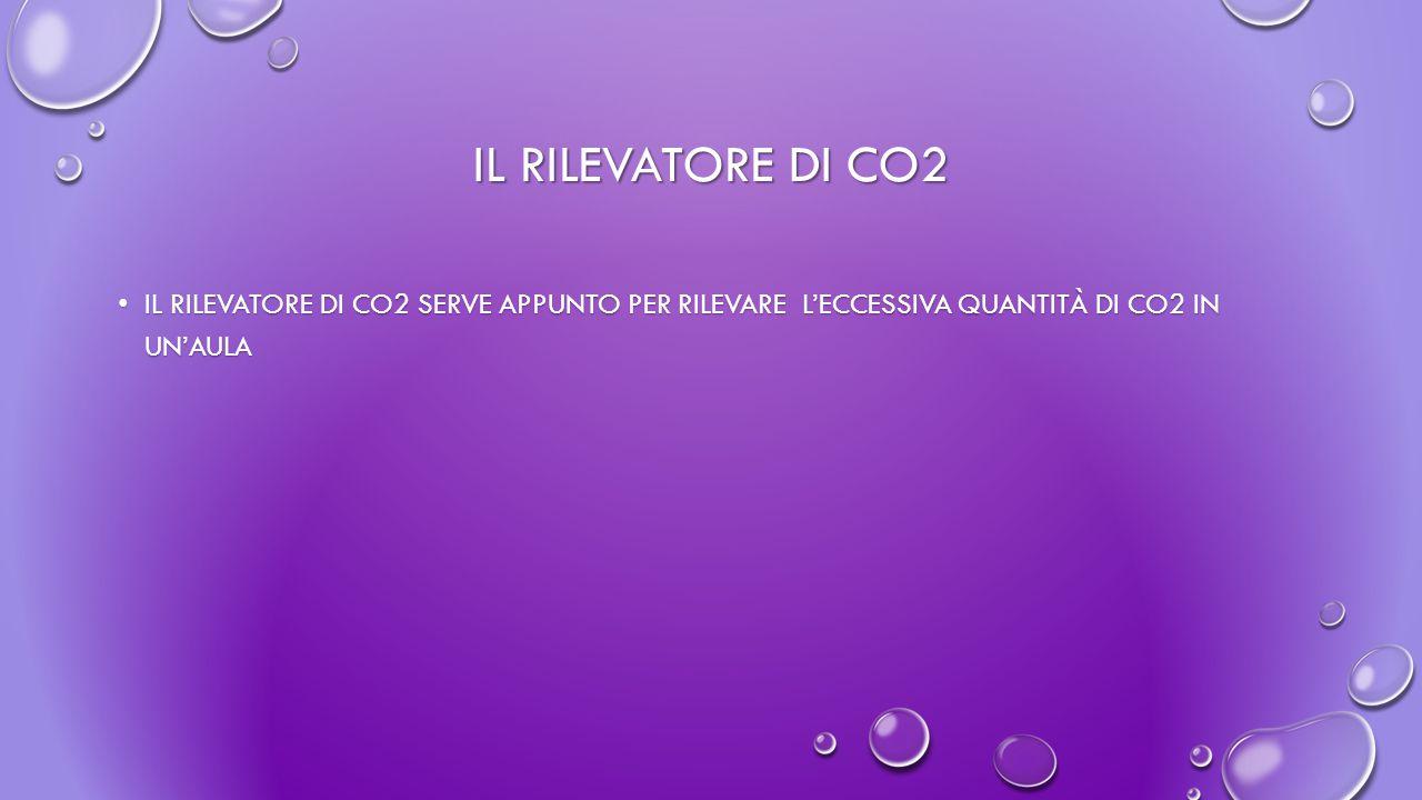 IL RILEVATORE DI CO2 IL RILEVATORE DI CO2 SERVE APPUNTO PER RILEVARE L'ECCESSIVA QUANTITÀ DI CO2 IN UN'AULA IL RILEVATORE DI CO2 SERVE APPUNTO PER RILEVARE L'ECCESSIVA QUANTITÀ DI CO2 IN UN'AULA