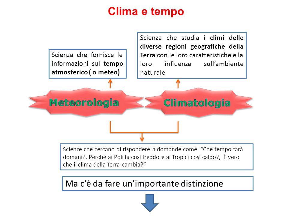 """Clima e tempo Scienze che cercano di rispondere a domande come """"Che tempo farà domani?, Perché ai Poli fa così freddo e ai Tropici così caldo?, È vero"""