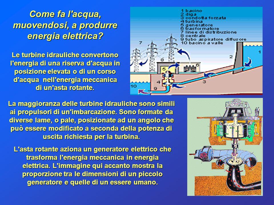 Come fa l'acqua, muovendosi, a produrre energia elettrica? Le turbine idrauliche convertono l'energia di una riserva d'acqua in posizione elevata o di