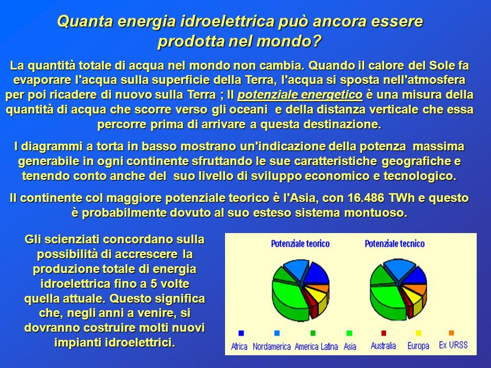 Quanta energia idroelettrica può ancora essere prodotta nel mondo? La quantità totale di acqua nel mondo non cambia. Quando il calore del Sole fa evap