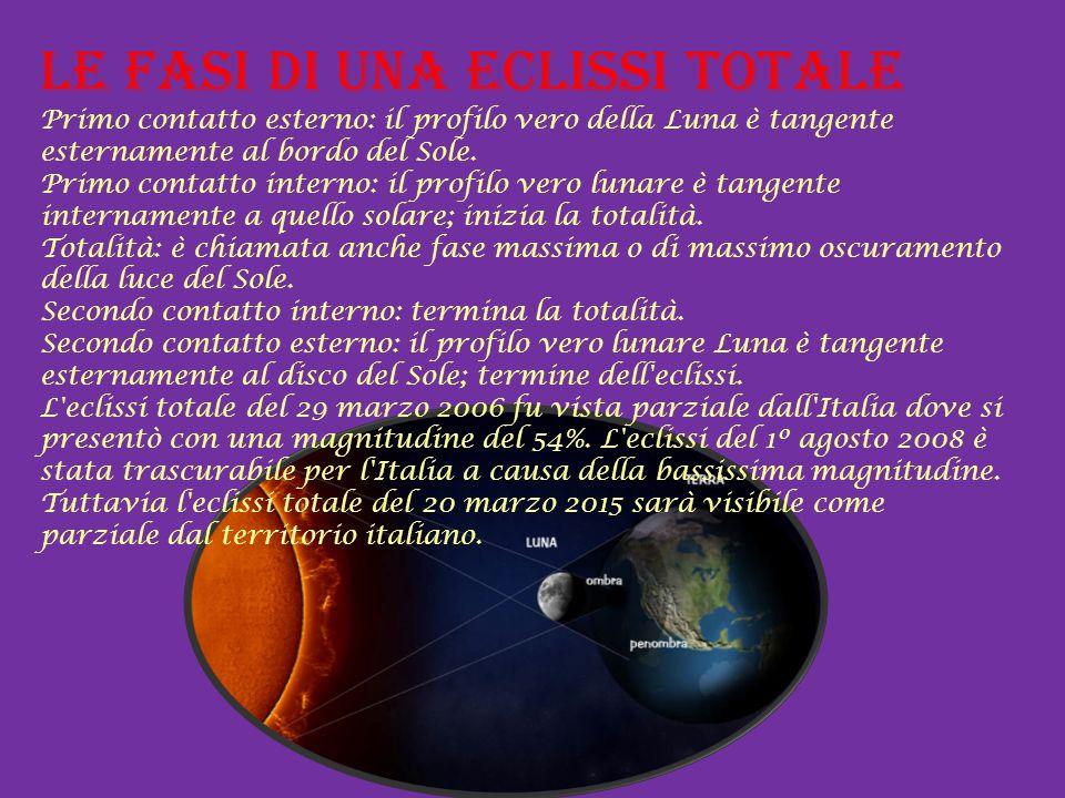 LE ECLISSI, UN MISTERO FRA LUNA E SOLE Un'eclissi solare è un noto fenomeno ottico di oscuramento di tutto o di una parte del disco solare da parte de