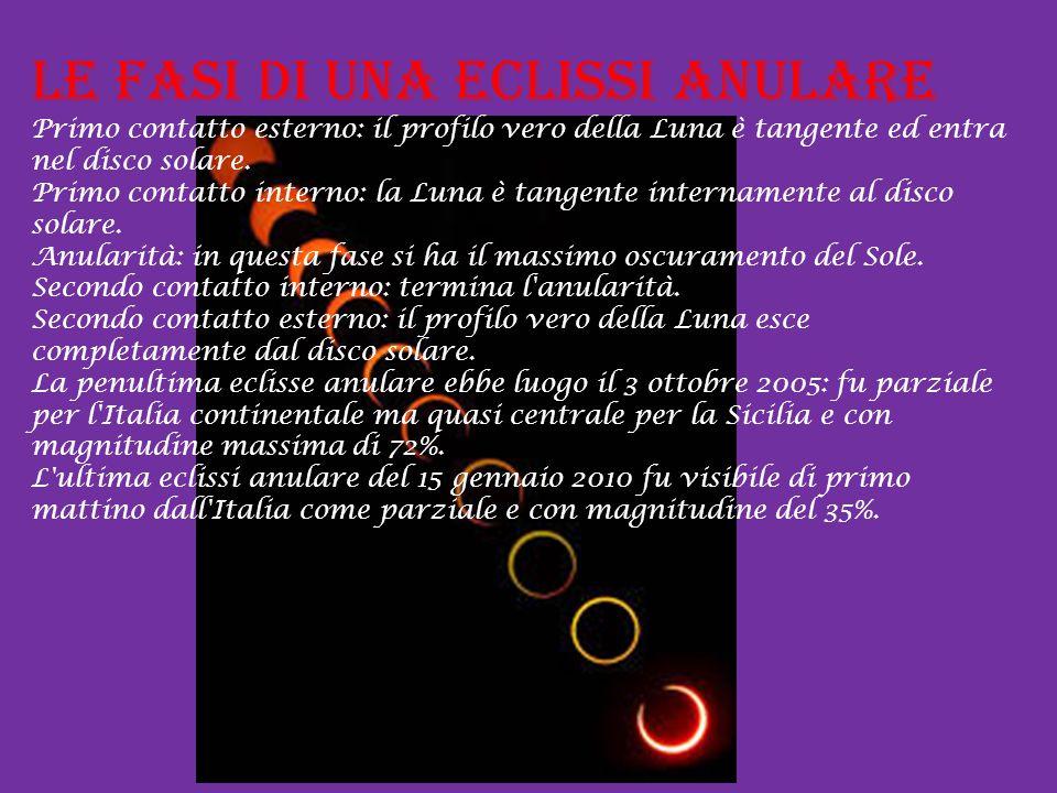 LE FASI DI UNA ECLISSI TOTALE Primo contatto esterno: il profilo vero della Luna è tangente esternamente al bordo del Sole. Primo contatto interno: il