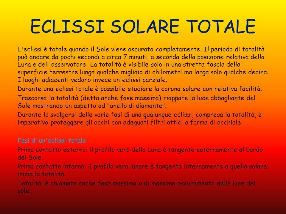 ECLISSI SOLARE PARZIALE Un'eclissi parziale si ha quando la Luna non è perfettamente allineata con la Terra e il Sole e quindi l'ombra lunare non giun