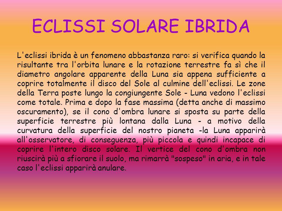 ECLISSI SOLARE ANULARE Eclissi solare anulare Poiché l'orbita della Luna è leggermente ellittica, la distanza della Luna dalla Terra non è costante, e