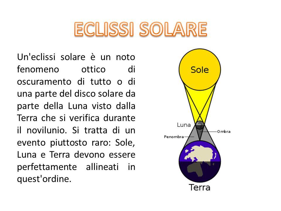 Un eclissi solare è un noto fenomeno ottico di oscuramento di tutto o di una parte del disco solare da parte della Luna visto dalla Terra che si verifica durante il novilunio.