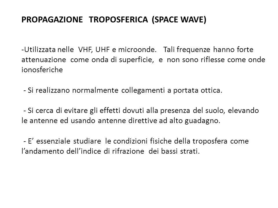 PROPAGAZIONE TROPOSFERICA (SPACE WAVE) -Utilizzata nelle VHF, UHF e microonde. Tali frequenze hanno forte attenuazione come onda di superficie, e non