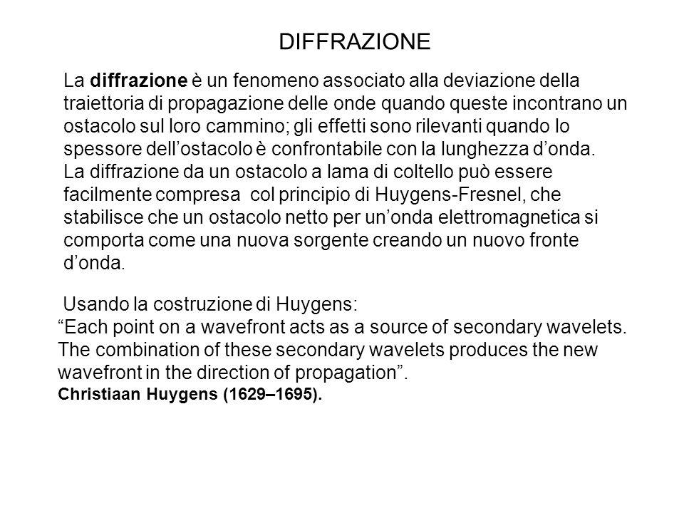 DIFFRAZIONE La diffrazione è un fenomeno associato alla deviazione della traiettoria di propagazione delle onde quando queste incontrano un ostacolo s
