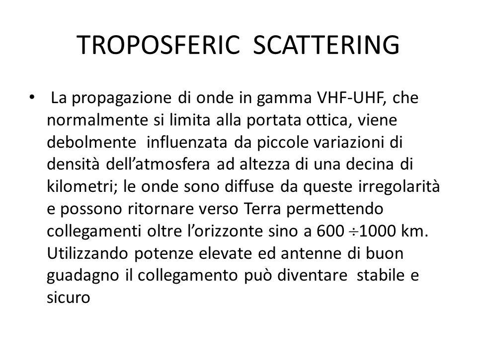 TROPOSFERIC SCATTERING La propagazione di onde in gamma VHF-UHF, che normalmente si limita alla portata ottica, viene debolmente influenzata da piccol