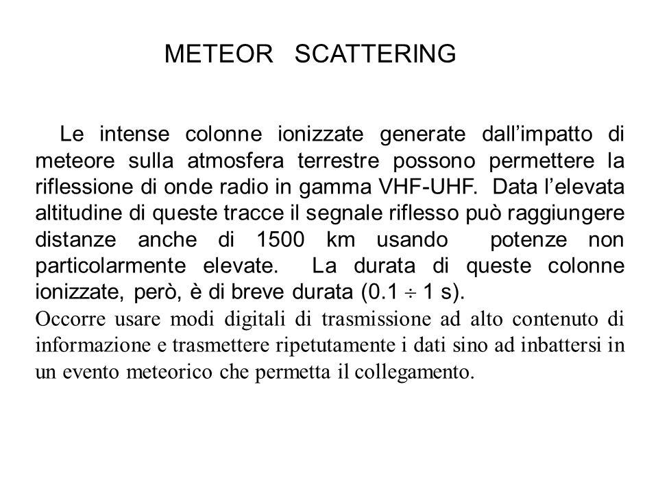 Le intense colonne ionizzate generate dall'impatto di meteore sulla atmosfera terrestre possono permettere la riflessione di onde radio in gamma VHF-U