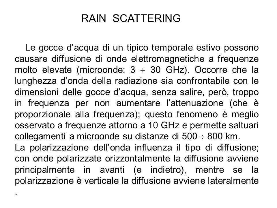 Le gocce d'acqua di un tipico temporale estivo possono causare diffusione di onde elettromagnetiche a frequenze molto elevate (microonde: 3  30 GHz).