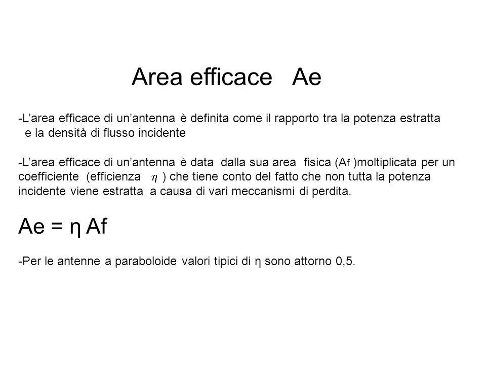 Area efficace Ae -L'area efficace di un'antenna è definita come il rapporto tra la potenza estratta e la densità di flusso incidente -L'area efficace
