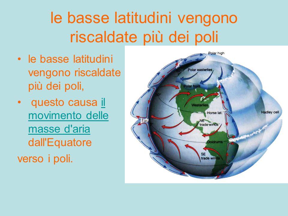 le basse latitudini vengono riscaldate più dei poli le basse latitudini vengono riscaldate più dei poli, questo causa il movimento delle masse d aria dall Equatoreil movimento delle masse d aria verso i poli.