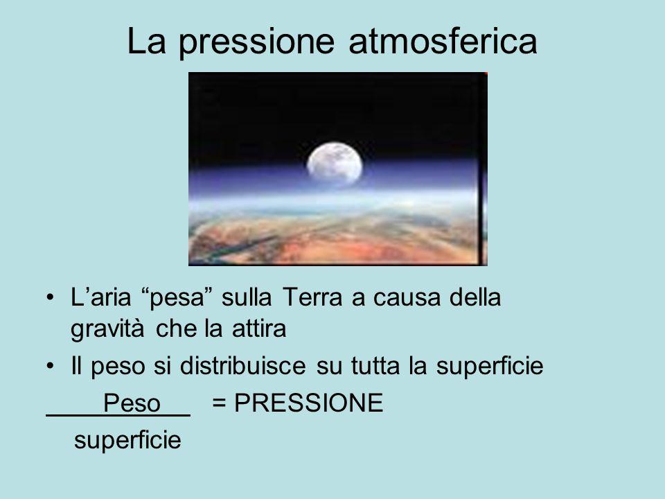 La pressione atmosferica L'aria pesa sulla Terra a causa della gravità che la attira Il peso si distribuisce su tutta la superficie Peso = PRESSIONE superficie
