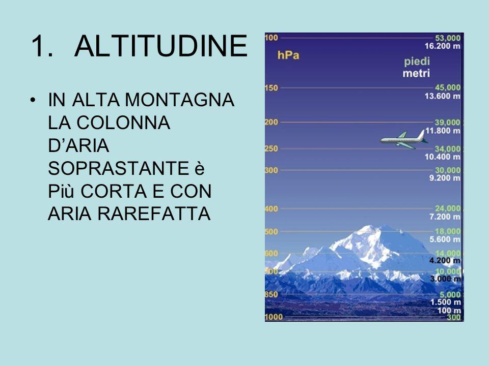 1.ALTITUDINE IN ALTA MONTAGNA LA COLONNA D'ARIA SOPRASTANTE è Più CORTA E CON ARIA RAREFATTA
