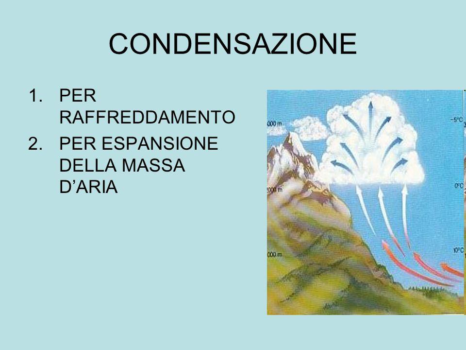 CONDENSAZIONE 1.PER RAFFREDDAMENTO 2.PER ESPANSIONE DELLA MASSA D'ARIA