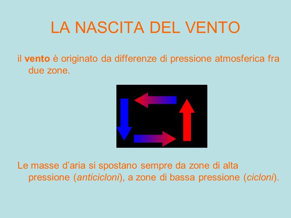 LA NASCITA DEL VENTO il vento è originato da differenze di pressione atmosferica fra due zone.